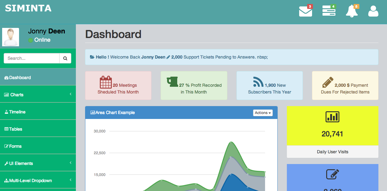 Create a php admin dashboard template with bootstrap 4.